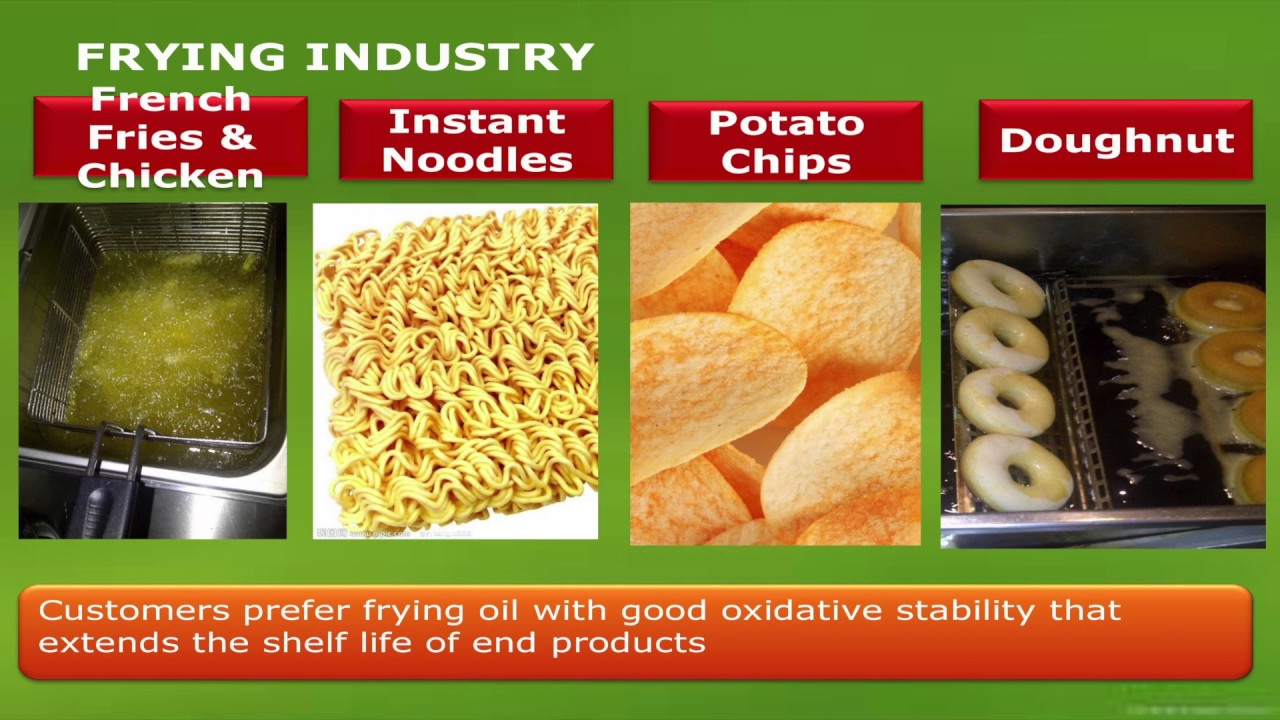 The Frying Industry