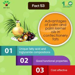 Fact 53