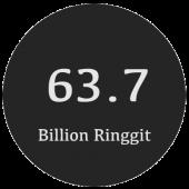 billion-RM.png
