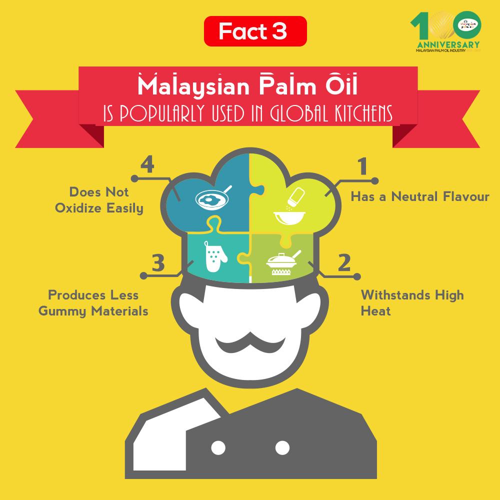 Fact03