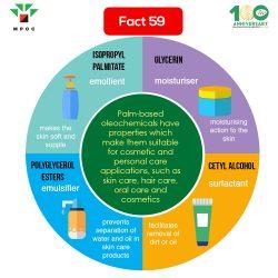 Fact 59